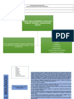 Mapa Conceptual Marco Legal SST en Colombia