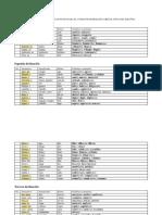 Étimos latinos (1a - 5a declinaciones).pdf