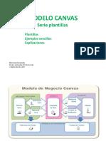 Cómo crear un MODELO-DE-NEGOCIO-CANVAS.pdf