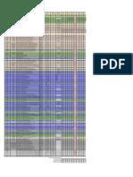 Instalaciones Proyectadas al 21.05.18 (1)