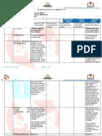 MODELO DE PLANIFICADOR DOCENTE ACTUALIZADO COMUNICACIÓN 25-29 mayo.doc