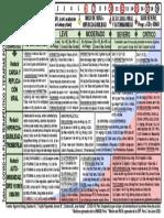 COVID-19- Tabla 2.Plan Terapeutico  y Terapias Potenciales -Aguirre Chang.G.03.06.20e.pdf