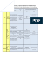 Gil_María_matriz_análisis_crítico.pdf.xlsx