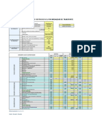 Simulador de Costos DFI (2)