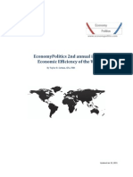 2nd Annual Index of Economic Efficiency of the world for 2011
