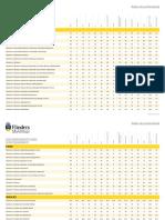 undergraduate-entry-requirements-international.pdf