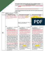 RESUMEN COMPARATIVO MODELOS DOS FACTORES DE EFECTOS ALEATORIOS Y DE EFECTOS MIXTOS