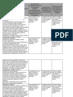 ACTIVIDADES DEL 4 AL 14 DE MAYO FERNANDO AGUILAR.docx