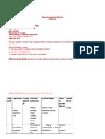 Proiect de activitate didactică  Autoritatea judecatoreascaVII