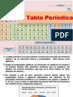 6.-TABLA-PERIODICA