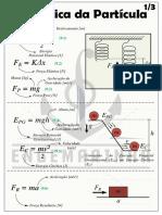 Resumo - Dinâmica da Partícula