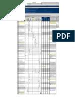 DFOP-CO-01 Diagrama de flujo Instalaciones y Proyectos