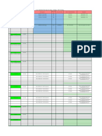 Status of Submitted Drawings and Reports