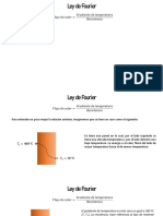 Sesion 04 - FT - Ley de Fourier