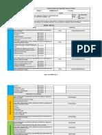 FT-SST-003 Formato Asignación Recursos Financieros, Humanos, Técnicos y Tecnológicos en SST