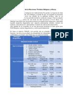 Ultrasonido de la Afecciones Tiroideas Malignas y difusas.docx