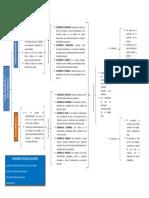 CUADRO SINOPTICO DE CRECIMIENTO Y DESARROLLO.pdf
