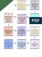 infograma