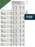 tarifas detalladas Transito Bucaramanga año 2020 020120.pdf