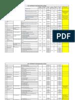 ogl 320-project plan updated 04 12 - sheet1