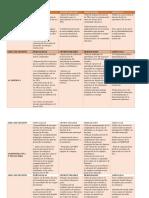 matriz-dofa-diagnostico-uso-de-las-tics