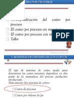 Costeo por procesos (1).pdf