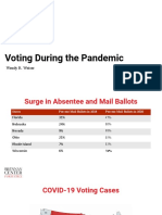 Voting During the Pandemic