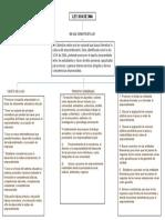 mapa conceptual ley