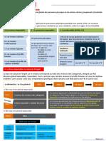IR-2020-tifawt.com_.pdf