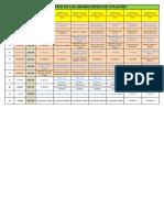 PARRILLA PROGRAMACION CVCLAVOZ 2020 utc