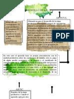 DESARROLLO DE LA ETAPA PRODUCTIVO.docx