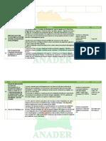 programmes de recherche – developpement