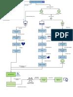 MAPA CONCEPTUAL AUTOMATIZACIÓN.pdf