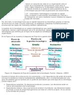 TP TECONOLOGIA DE GESTION
