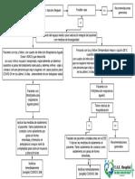 2047_ruta-de-atencion--extramural-covid-19-ese-san-roque-chima.pdf