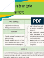 Estructura texto  narrativo