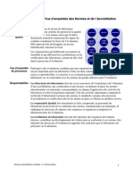 11_b_content_norms_accreditation_fr