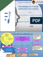PPT Condiciones de aprendizaje