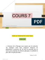 EDI 208-412  Cours 7  Mode deTransposition didactique. Analogiepptx