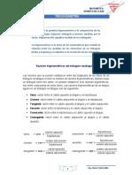 FUNCIONES TRIGONOMETRICAS DEL TRIÁNGULO RECTÁNGULO 1