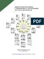 _escalas,_armaduras_y_tonalidades,_el_ciclo_de_quintas-convertido (1).docx