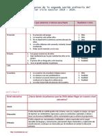 Formatos Productos 2o. CTE noviembre