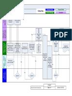 Annex 2 FLowchart external communication