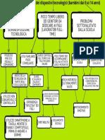 Yellow Man Green Decision Tree Chart.pdf