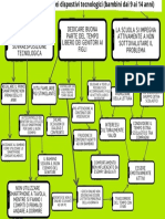 Copia di Yellow Man Green Decision Tree Chart.pdf