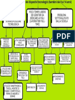 Yellow Man Green Decision Tree Chart.pdf