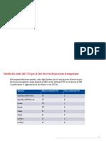 Processo migrazione FTTH Allegato 7_def.pptx