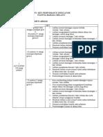 KPI BAHASA MELAYU