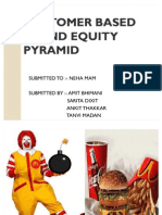 Customer Based Brand Equity Pyramid