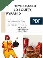 Customer Based Brand Equity Pyramid
